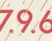 Ignition 796
