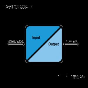 T201DCH300-LP schema
