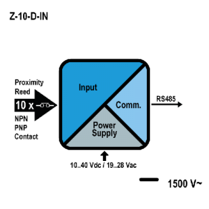 schema Z-10-d-in
