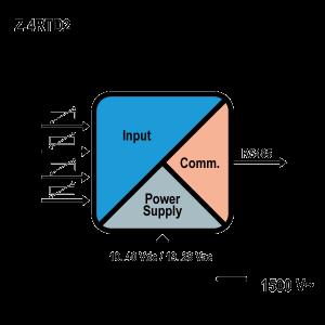 schema z-4rtd2