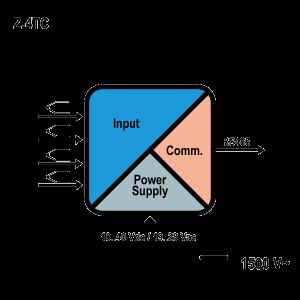 schema z-4tc