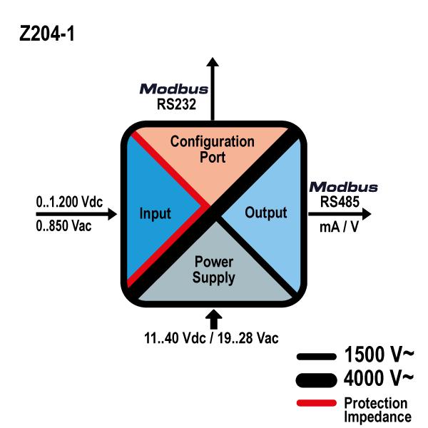 Z204-1