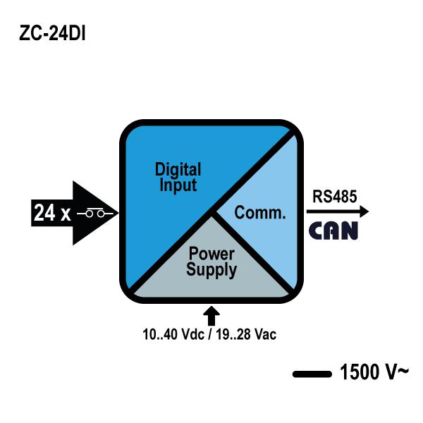 schema zc-24di